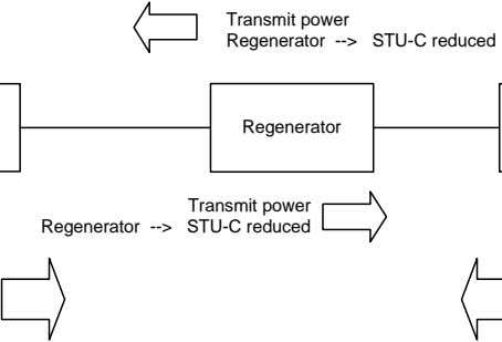Transmit power Regenerator --> STU-C reduced Regenerator Transmit power Regenerator --> STU-C reduced