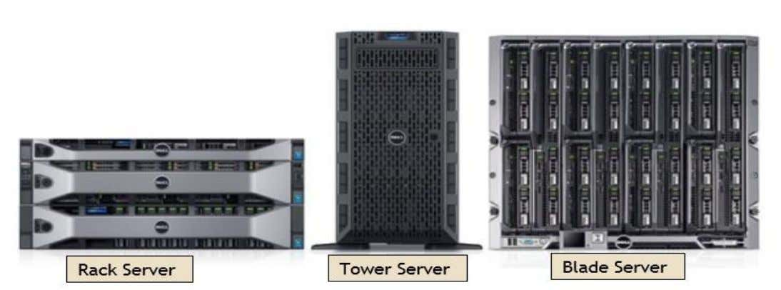 blade servers are mapped to the individual modules or components. Sensitivity: L&T Construction Internal Use