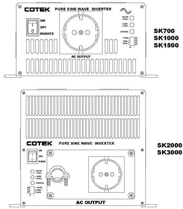in this manual before installation and operation this model. 3-1. Front Panel Operations : 3-1-1. Front