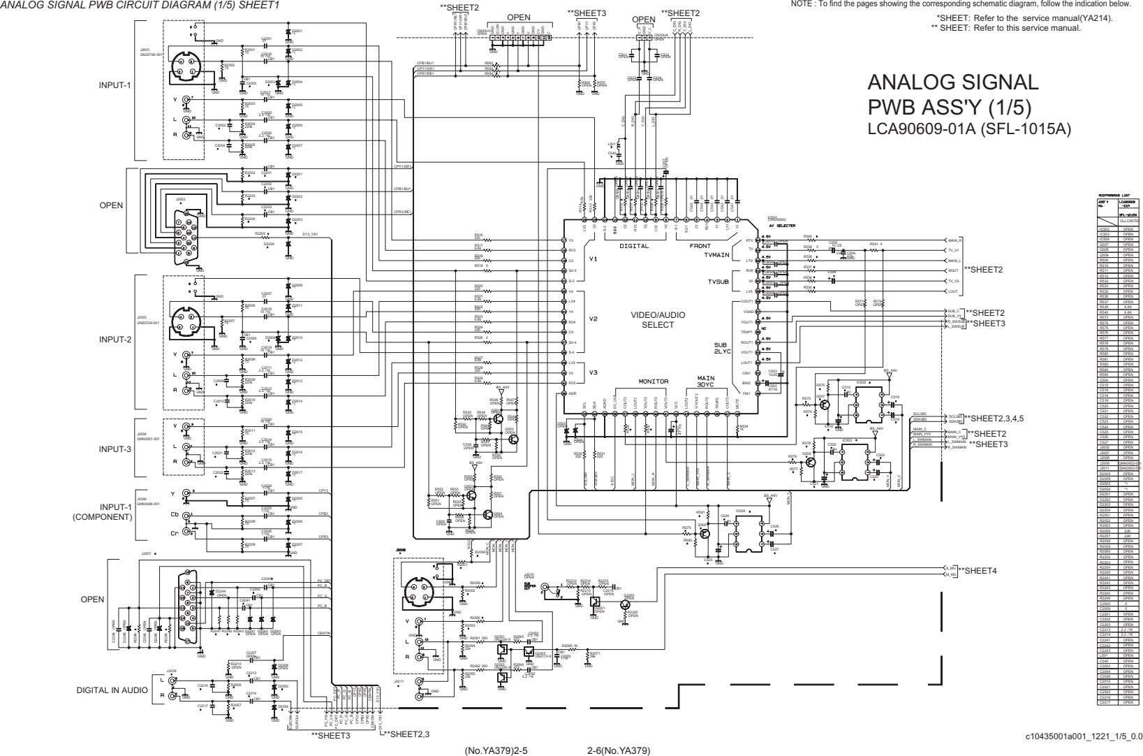 ANALOG SIGNAL PWB CIRCUIT DIAGRAM (1/5) SHEET1 **SHEET2 **SHEET3 **SHEET2 OPEN OPEN NOTE : To find