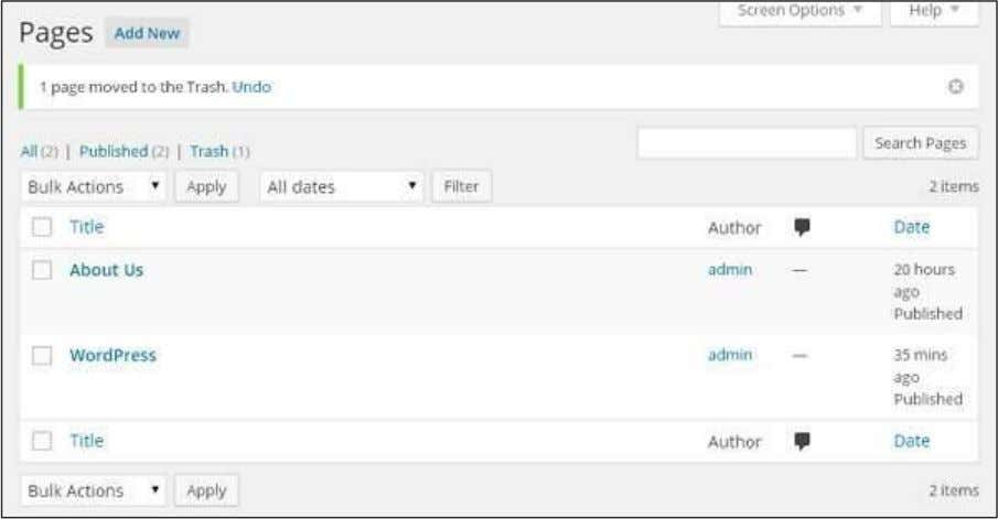 WordPress Step (3) : To confirm that you have deleted the page, view your page list.