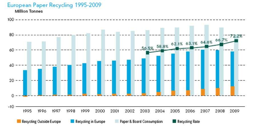 "recycling rate after having reached 66.7% the year before. ""It's the economy, stupid…"" << The economic"