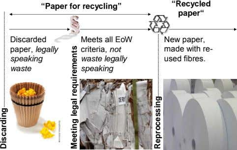 """Recycled ""Paper for recycling"" paper"" Discarded paper, legally speaking New paper, made with re- used"
