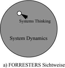 Systems Thinking System Dynamics a) FORRESTERS Sichtweise