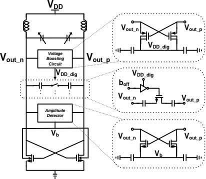 V DD V out_n V out_p V DD_dig Voltage V out_n Boosting V out_p Circuit