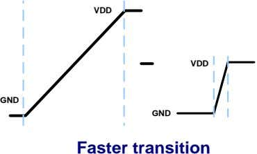VDD VDD GND GND Faster transition