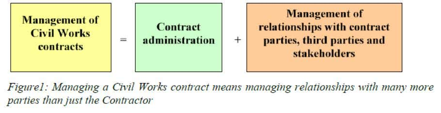 WHAT IS CONTRACT MANAGEMENT?  Contract Management could be defined as a multi-stage process that goes