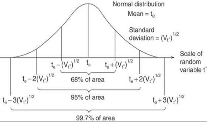  Another parameter called the variance is the square of standard deviation or σ . 