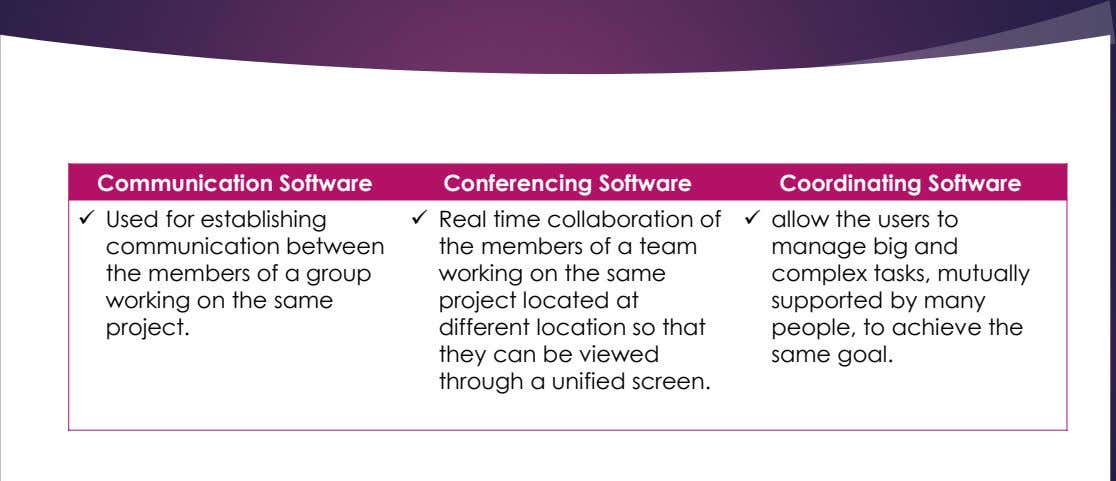 Communication Software Conferencing Software Coordinating Software  Used for establishing  Real time collaboration of 
