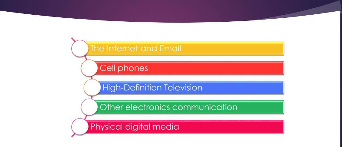 The Internet and Email Cell phones High-Definition Television Other electronics communication Physical digital media