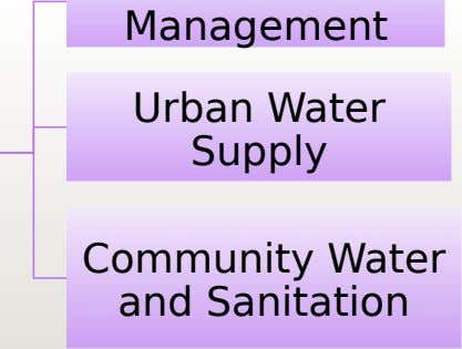 Urban Water Supply Community Water and Sanitation