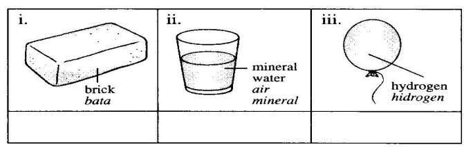 2. Diagram 1 shows pictures of three states of matter. Diagram 1 (f) Label the states