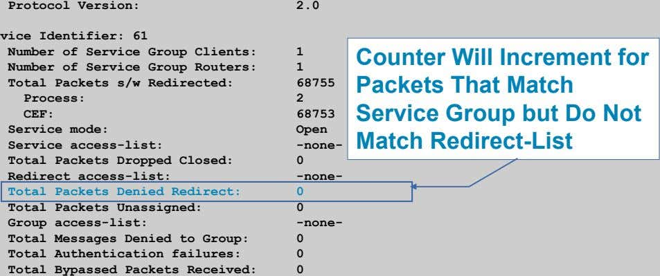 Protocol Version: 2.0 1 Number of Service Group Routers: 1 Total Packets s/w Redirected: 68755