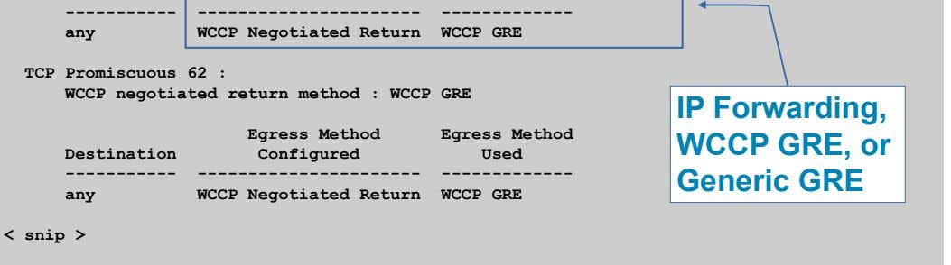 IP Forwarding, WCCP GRE, or Generic GRE < snip > WAE674# BRKAPP-3006 © 2012 Cisco and/or