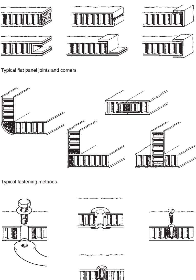 26 Understanding Aircraft Structures Fig. 2.13 Cambridge.) Typical flat panel methods. (Courtesy of Ciba-Geigy, Bonded
