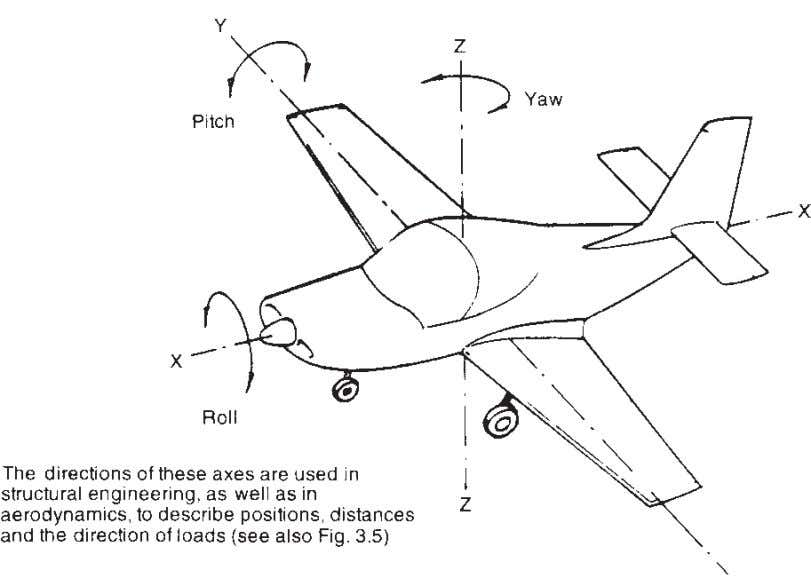 32 Understanding Aircraft Structures Fig. 3.2 Aeroplane axes. A further small control surface is attached to