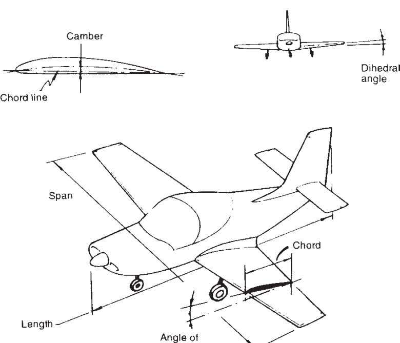 34 Understanding Aircraft Structures Fig. 3.4 Dimensions of aircraft. a shape accurately. Any point on the