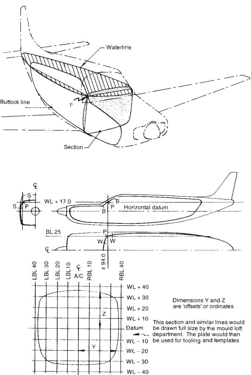 Parts of the Aircraft 35 Fig. 3.5 Lines drawing.