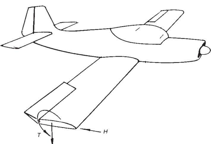 56 Understanding Aircraft Structures Fig. 4.11 Loads on the wing. • lift acting at 90° to