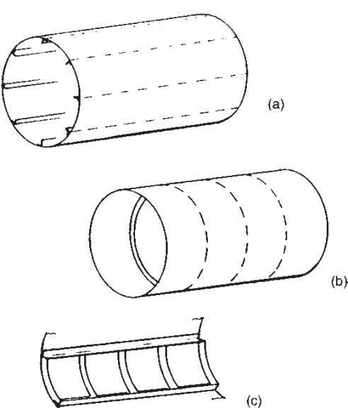 The Form of Structures 77 Fig. 5.16 Thin wall tubes with stiffeners. stiffener member. However, they