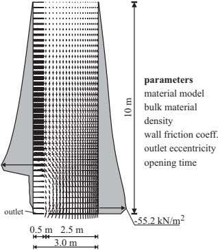 parameters material model bulk material density wall friction coeff. outlet eccentricity opening time outlet -55.2