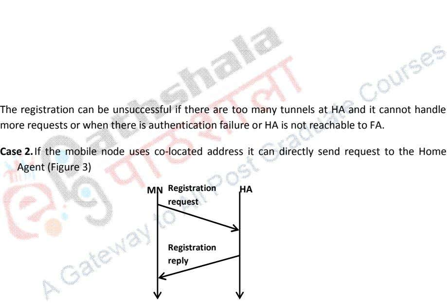 The registration can be unsuccessful if there are too many tunnels at HA and it