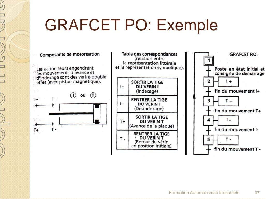 GRAFCET PO: Exemple Formation Automatismes Industriels 37