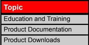 Education and Training http://education.oracle.com Product Documentation