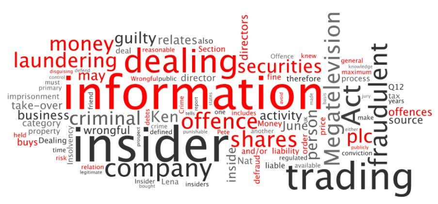 Law Chapter 16 Criminal Activity in Company Management The examiner has stated that in the exam,