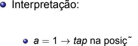 Interpretac¸ao:˜ a = 1 tap na posic¸ao˜