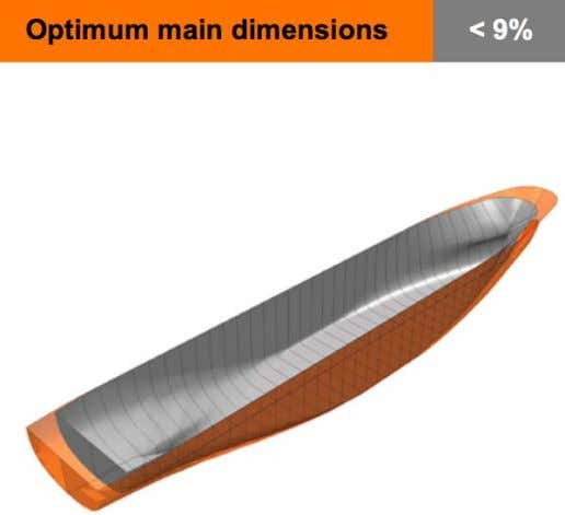 1.4 Eficienta dimensiunilor navei Gasirea lungimii optime si unui coefficient bloc optim are un impact major