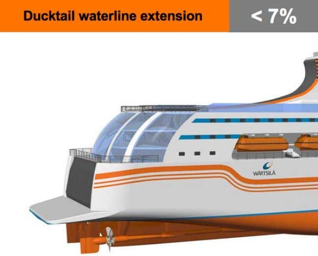"1.6 Ducktail waterline extension ""Ducktail"" este de fapt alungirea pupei navei. Este de regula intre 3"