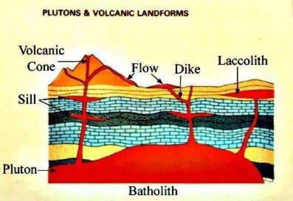 Lava or Volcanic Rocks or Extrusive rocks  These are formed by rapid cooling of the