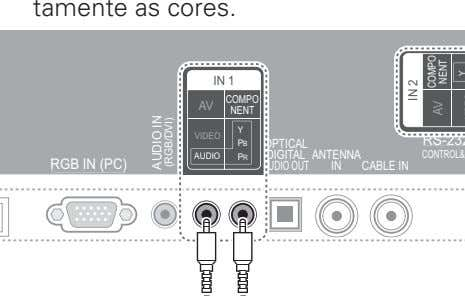 tamente as cores. IN 1 COMPO AV NENT Y VIDEO RS-23 PB OPTICAL DIGITAL CONTROL&