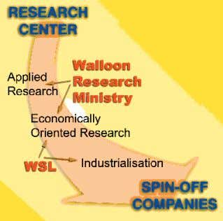Figure 6: Diagram of resources available at the CSL research centre to spin-off com- panies