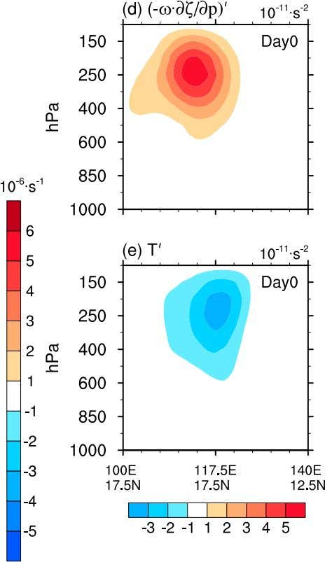 4108 JOURNAL OF CLIMATE V OLUME 30 F IG . 4. (a)–(c) As in Fig. 3