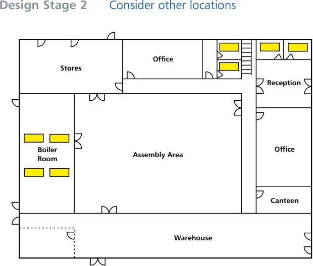 Design Stage  Consider other locations Office Stores reception Boiler Office Assembly Area room Canteen