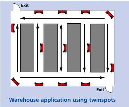 Exit Exit Warehouse application using twinspots