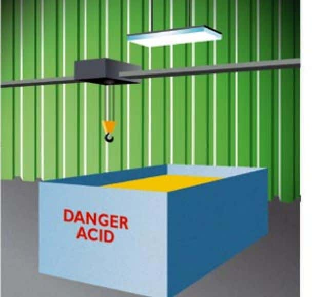 illumination level less than 150 lux. high risk task area high risk task area Design Procedures