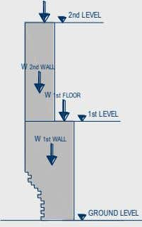 2nd LEVEL W 2nd WALL W 1st FLOOR 1st LEVEL W 1st WALL GROUND LEVEL