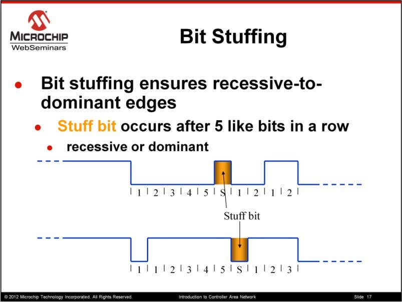 "Nodes stay in sync with a rule called ""Bit stuffing"". ""Bit stuffing"" is introduced at"