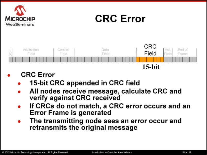 So now lets discuss error conditions The first we will talk about is the CRC
