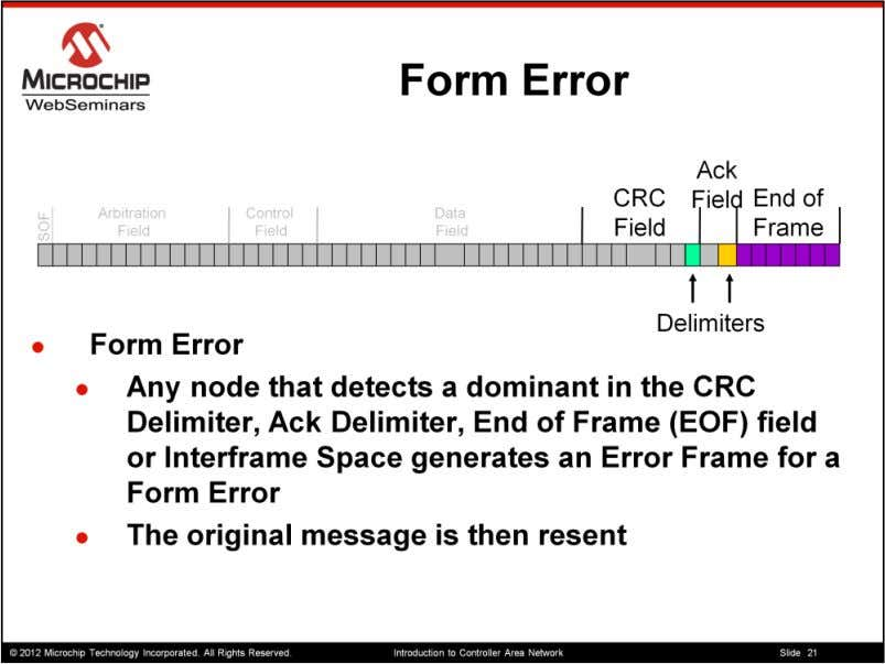 "The form error occurs when the ""recessive"" slots in a CAN message become ""dominant"" Any"