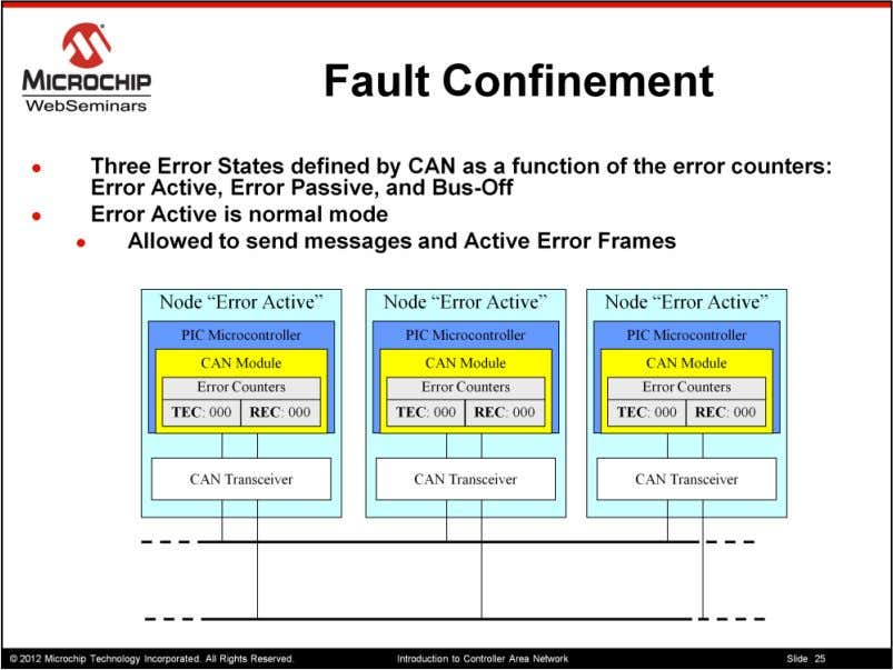 Now lets walk through a Fault confinement example. In this example I have three nodes,