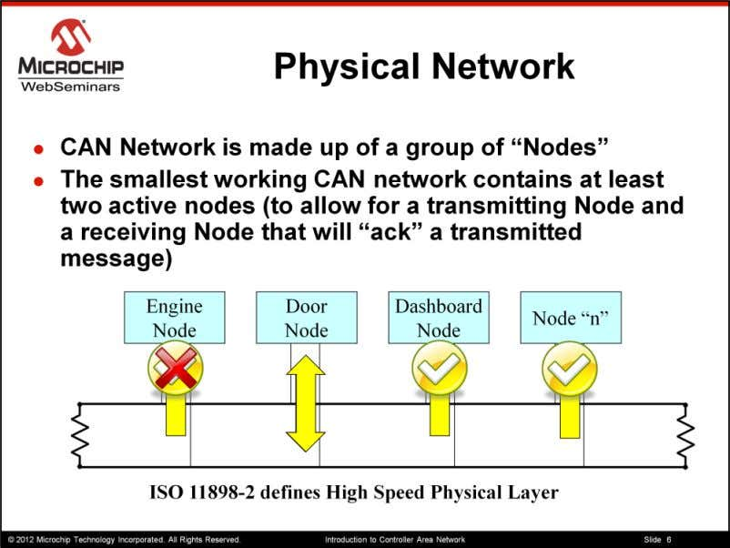 This slide shows a very simple CAN network. This example CAN network is made up