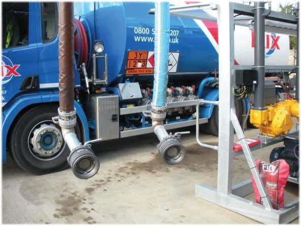 API COUPLERS Applications: Diesel, liquid hydrocarbons, ethanol, methanol , biodiesel, … API couplers provide dry break