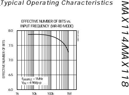 Typical Operating Characteristics EFFECTIVE NUMBER OF BITS vs. INPUT FREQUENCY (WR-RD MODE) 8.0 MAX114/MAX118 7.5