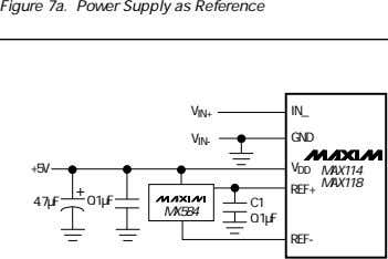 Figure 7a. Power Supply as Reference IN_ V IN+ GND V IN- +5V V DD