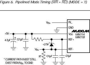 Figure 6. Pipelined Mode Timing (WR = RD) (MODE = 1) IN_ V IN+ GND