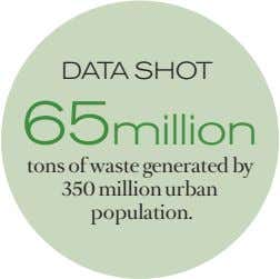 DATA SHOT 65million tons of waste generated by 350 million urban population.